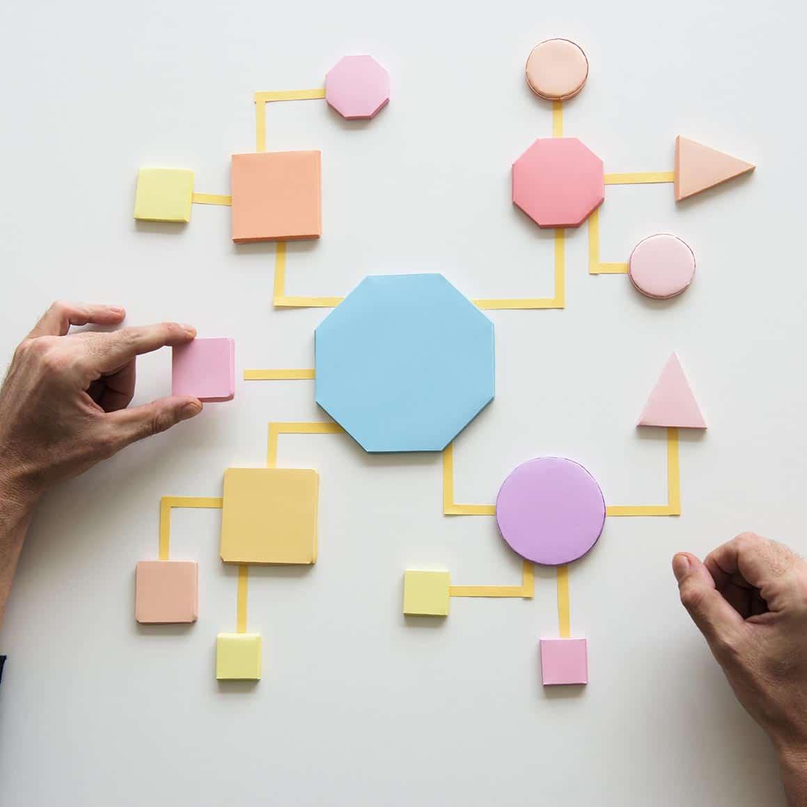 compétence-organisation